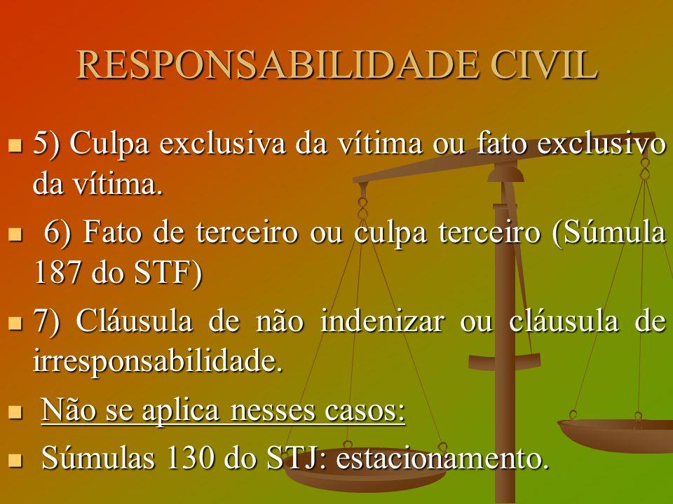 RESPONSABILIDADE CIVIL 5) Culpa exclusiva da vítima ou fato exclusivo da vítima. 5) Culpa exclusiva da vítima ou fato exclusivo da vítima. 6) Fato de