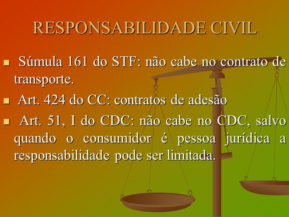 RESPONSABILIDADE CIVIL Súmula 161 do STF: não cabe no contrato de transporte. Súmula 161 do STF: não cabe no contrato de transporte. Art. 424 do CC: c