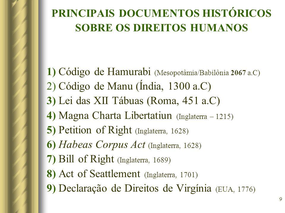 9 PRINCIPAIS DOCUMENTOS HISTÓRICOS SOBRE OS DIREITOS HUMANOS 1) Código de Hamurabi (Mesopotâmia/Babilônia 2067 a.C) 2) Código de Manu (Índia, 1300 a.C