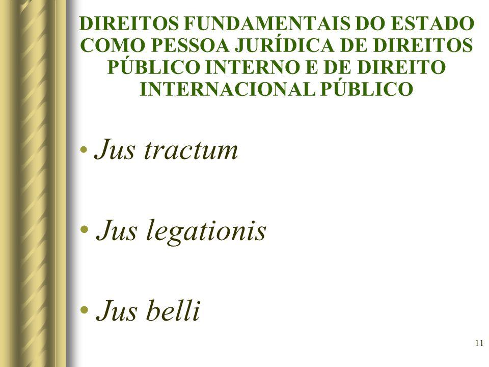 11 DIREITOS FUNDAMENTAIS DO ESTADO COMO PESSOA JURÍDICA DE DIREITOS PÚBLICO INTERNO E DE DIREITO INTERNACIONAL PÚBLICO Jus tractum Jus legationis Jus