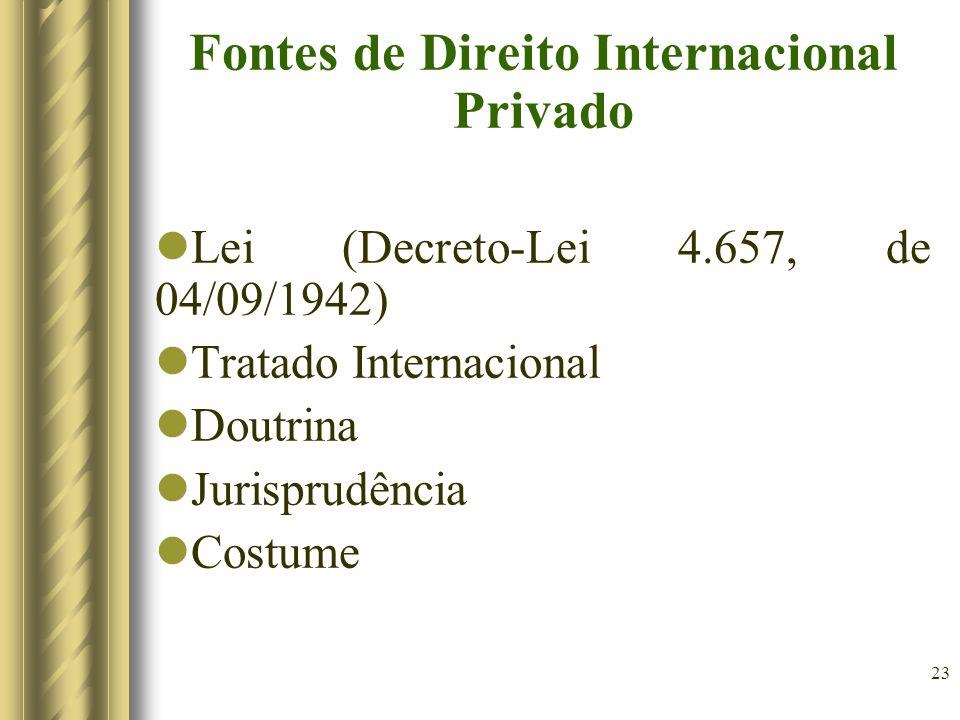23 Fontes de Direito Internacional Privado Lei (Decreto-Lei 4.657, de 04/09/1942) Tratado Internacional Doutrina Jurisprudência Costume
