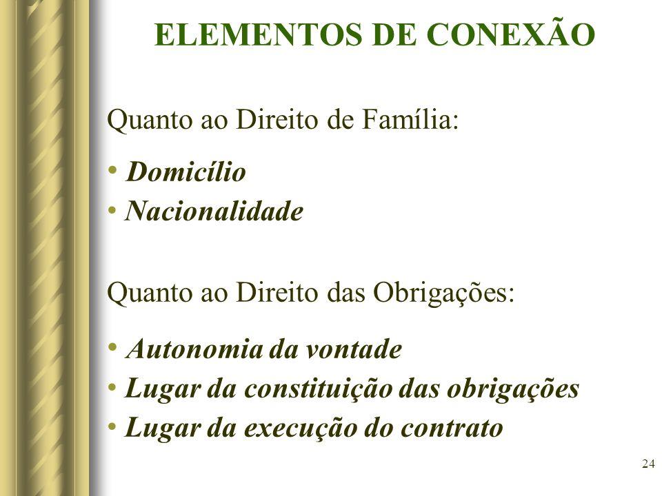 24 ELEMENTOS DE CONEXÃO Quanto ao Direito de Família: Domicílio Nacionalidade Quanto ao Direito das Obrigações: Autonomia da vontade Lugar da constitu