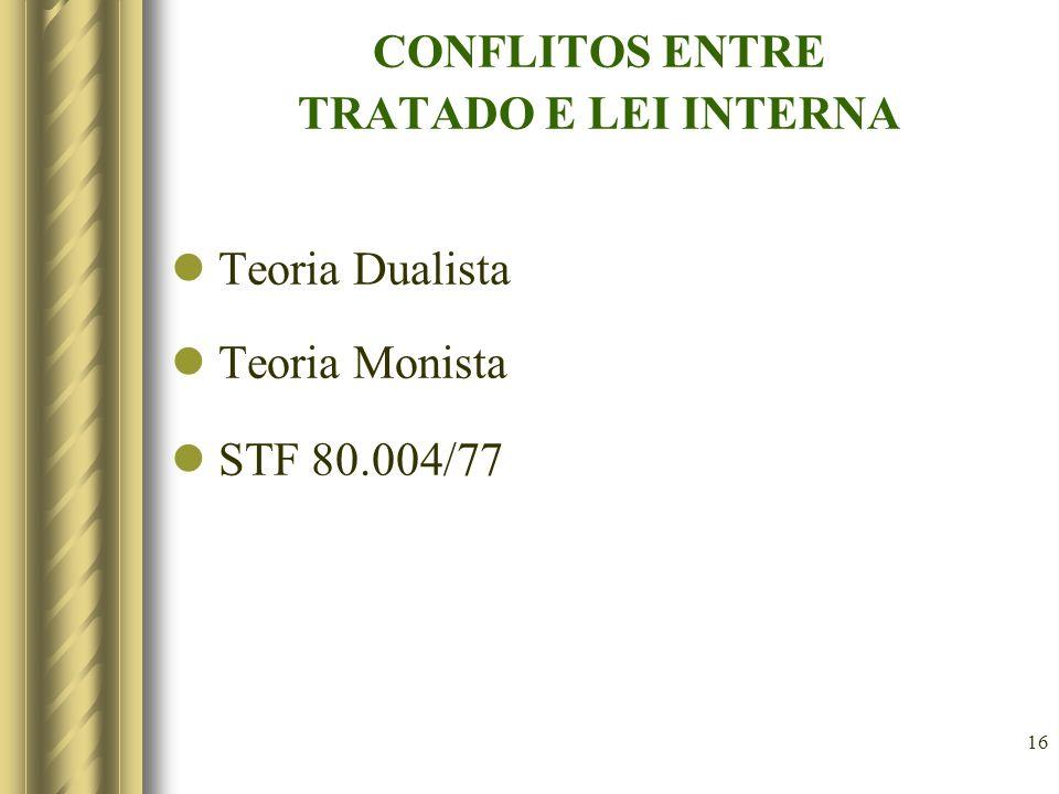 16 CONFLITOS ENTRE TRATADO E LEI INTERNA Teoria Dualista Teoria Monista STF 80.004/77