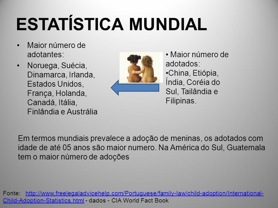ESTATÍSTICA MUNDIAL Maior número de adotantes: Noruega, Suécia, Dinamarca, Irlanda, Estados Unidos, França, Holanda, Canadá, Itália, Finlândia e Austr