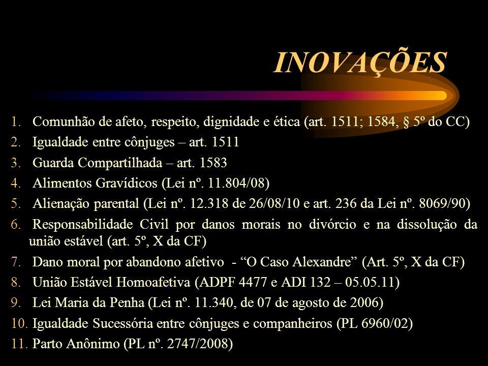 INOVAÇÕES 12.Direito de Visita dos Avós (Lei nº. 12.398 de 28.03.11) 13.