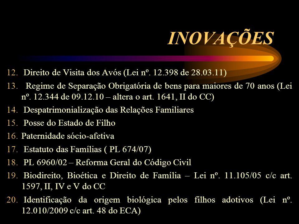 Direito de Família Código Civil/02, arts.