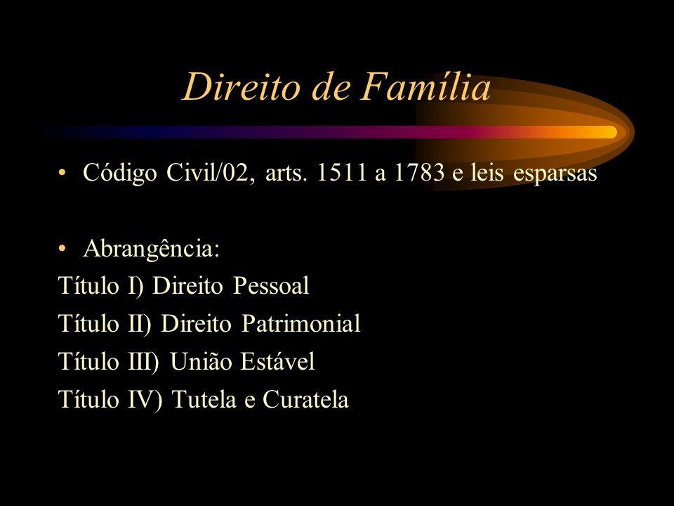 Dissolução do casamento Fim da sociedade conjugal: - morte de um dos cônjuges; -nulidade ou anulação do casamento; -divórcio.