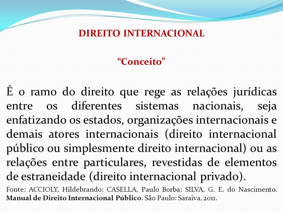 DIREITO INTERNACIONAL Conceito É o ramo do direito que rege as relações jurídicas entre os diferentes sistemas nacionais, seja enfatizando os estados,