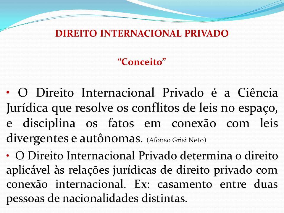 DIREITO INTERNACIONAL PRIVADO Conceito O Direito Internacional Privado é a Ciência Jurídica que resolve os conflitos de leis no espaço, e disciplina o