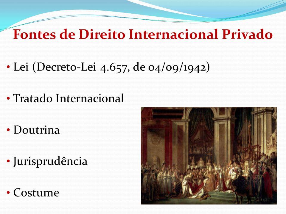 Fontes de Direito Internacional Privado Lei (Decreto-Lei 4.657, de 04/09/1942) Tratado Internacional Doutrina Jurisprudência Costume