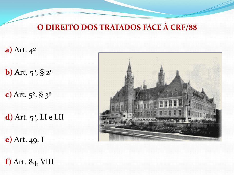 O DIREITO DOS TRATADOS FACE À CRF/88 a) Art. 4º b) Art. 5º, § 2º c) Art. 5º, § 3º d) Art. 5º, LI e LII e) Art. 49, I f) Art. 84, VIII