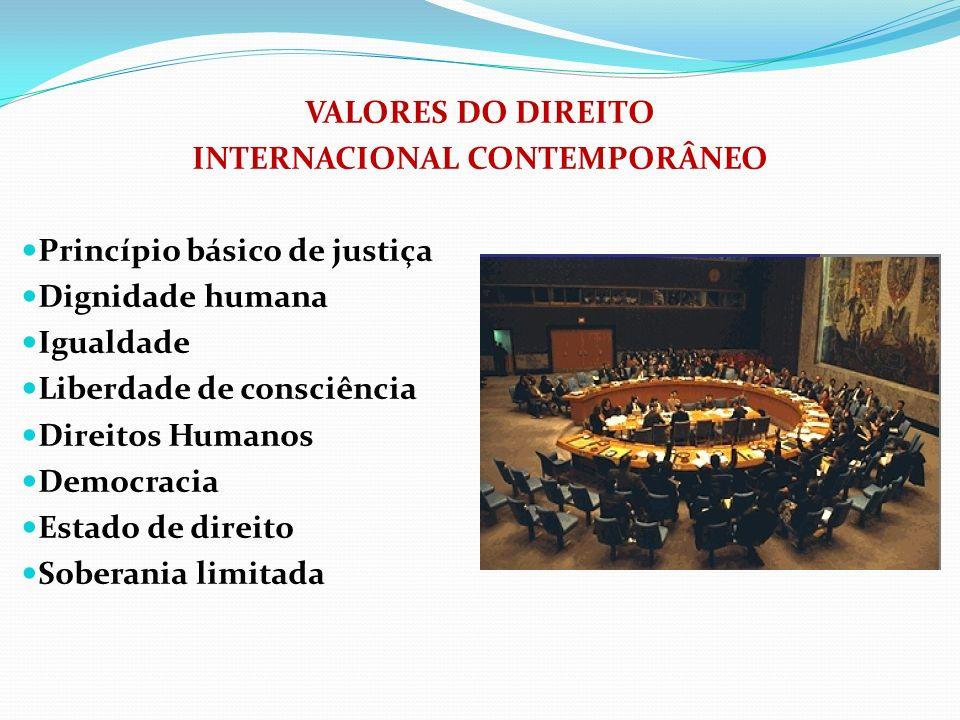 VALORES DO DIREITO INTERNACIONAL CONTEMPORÂNEO Princípio básico de justiça Dignidade humana Igualdade Liberdade de consciência Direitos Humanos Democr