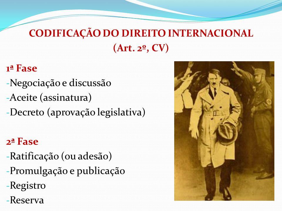 CODIFICAÇÃO DO DIREITO INTERNACIONAL (Art. 2º, CV) 1ª Fase - Negociação e discussão - Aceite (assinatura) - Decreto (aprovação legislativa) 2ª Fase -