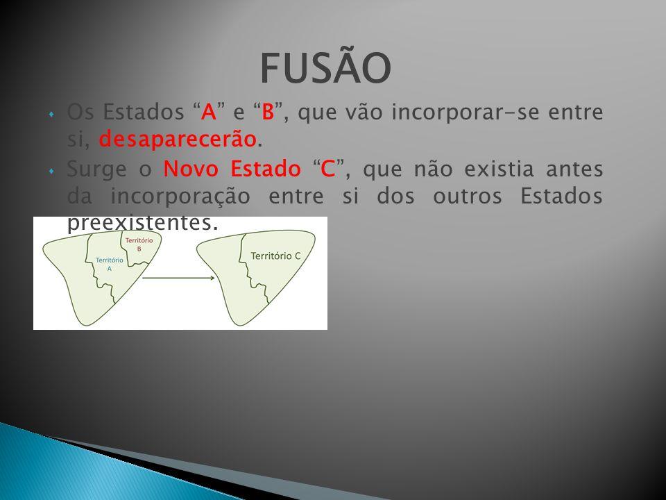 CISÃO O Estado A, ao se subdividir desaparecerá Surgem dois ou mais Estados novos que antes da subdivisão não existiam
