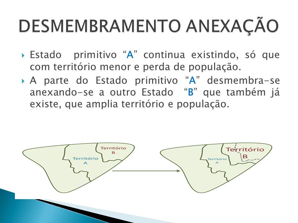 Estado primitivo C continua existindo, só que com território menor e perda de população.
