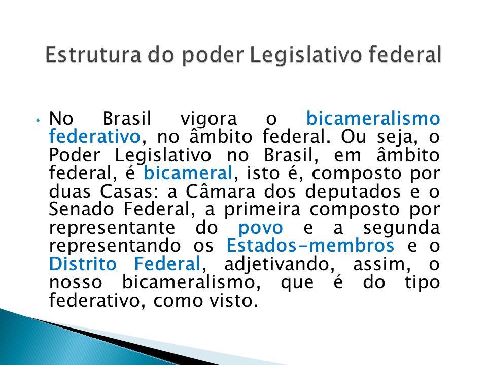 Unicameralismo: o legislativo estadual é composto pela Assembléia legislativa, composta pelos Deputados Estaduais, também representes do povo do Estado.