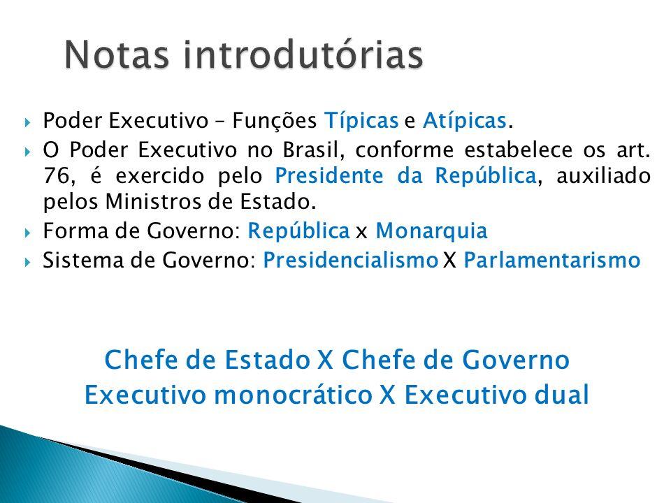 ÂMBITO FEDERAL O Poder Executivo no Brasil, conforme estabelece os art.