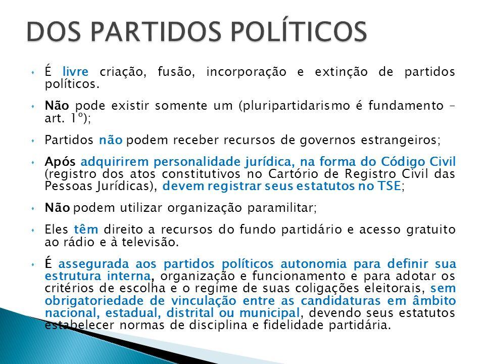 É livre criação, fusão, incorporação e extinção de partidos políticos. Não pode existir somente um (pluripartidarismo é fundamento – art. 1º); Partido