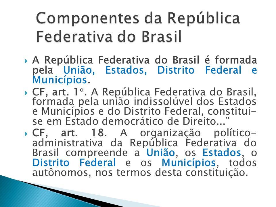 Fundamentos da República Federativa do Brasil SoberaniaCidadania Dignidade da Pessoa humana Os valores sociais e da livre iniciativa Pluralismo político