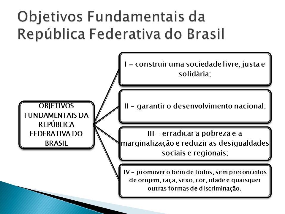 OBJETIVOS FUNDAMENTAIS DA REPÚBLICA FEDERATIVA DO BRASIL I - construir uma sociedade livre, justa e solidária; II - garantir o desenvolvimento naciona