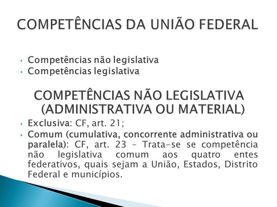 COMPETÊNCIA LEGISLATIVA Privativas (CF, art.