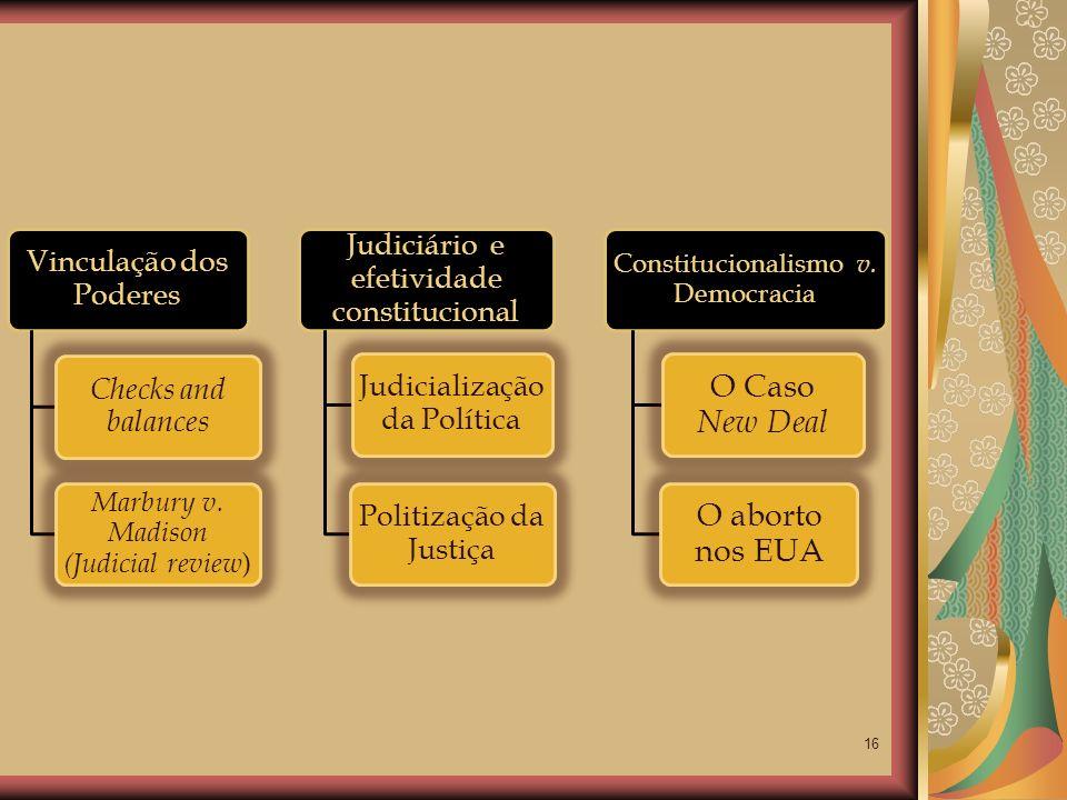 16 Vinculação dos Poderes Checks and balances Marbury v. Madison (Judicial review ) Judiciário e efetividade constitucional Judicialização da Política