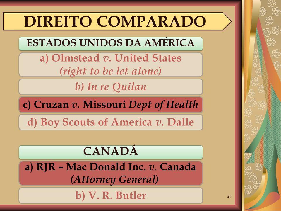 21 DIREITO COMPARADO ESTADOS UNIDOS DA AMÉRICA a) Olmstead v. United States (right to be let alone) b) In re Quilan c) Cruzan v. Missouri Dept of Heal