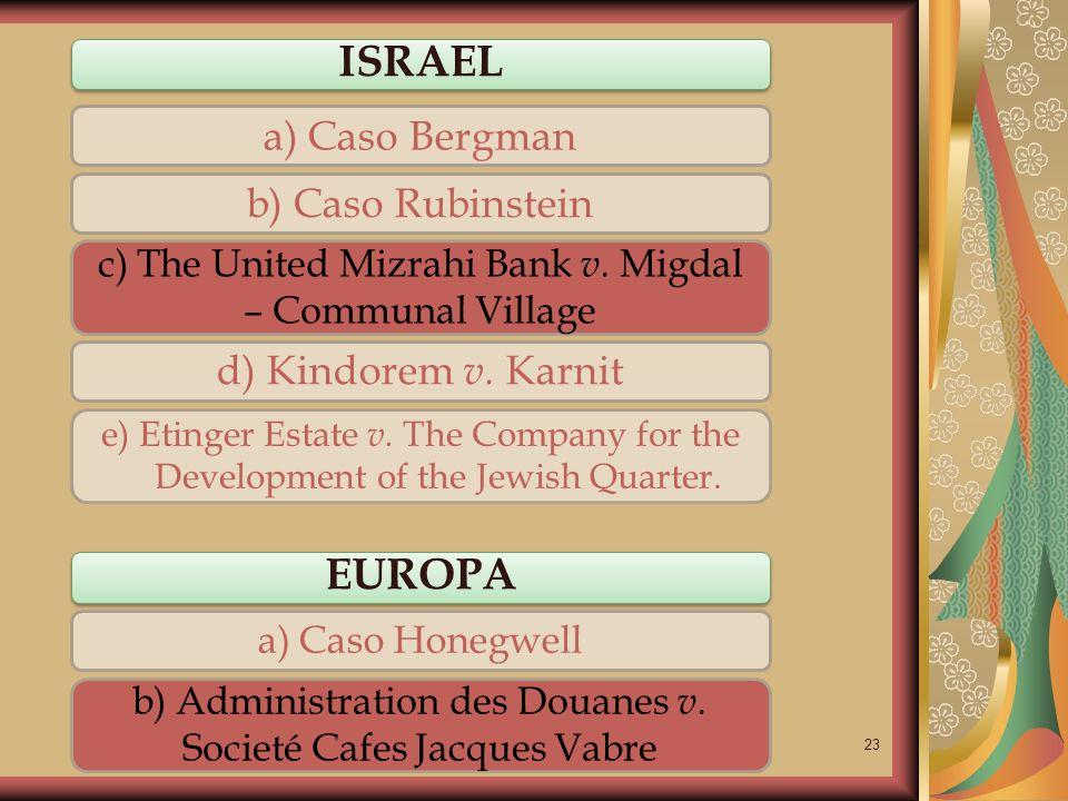 23 ISRAEL c) The United Mizrahi Bank v. Migdal – Communal Village a) Caso Bergman d) Kindorem v. Karnit EUROPA b) Administration des Douanes v. Societ