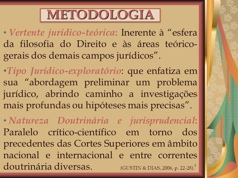 5 METODOLOGIAMETODOLOGIA Vertente jurídico-teórica : Inerente à esfera da filosofia do Direito e às áreas teórico- gerais dos demais campos jurídicos.