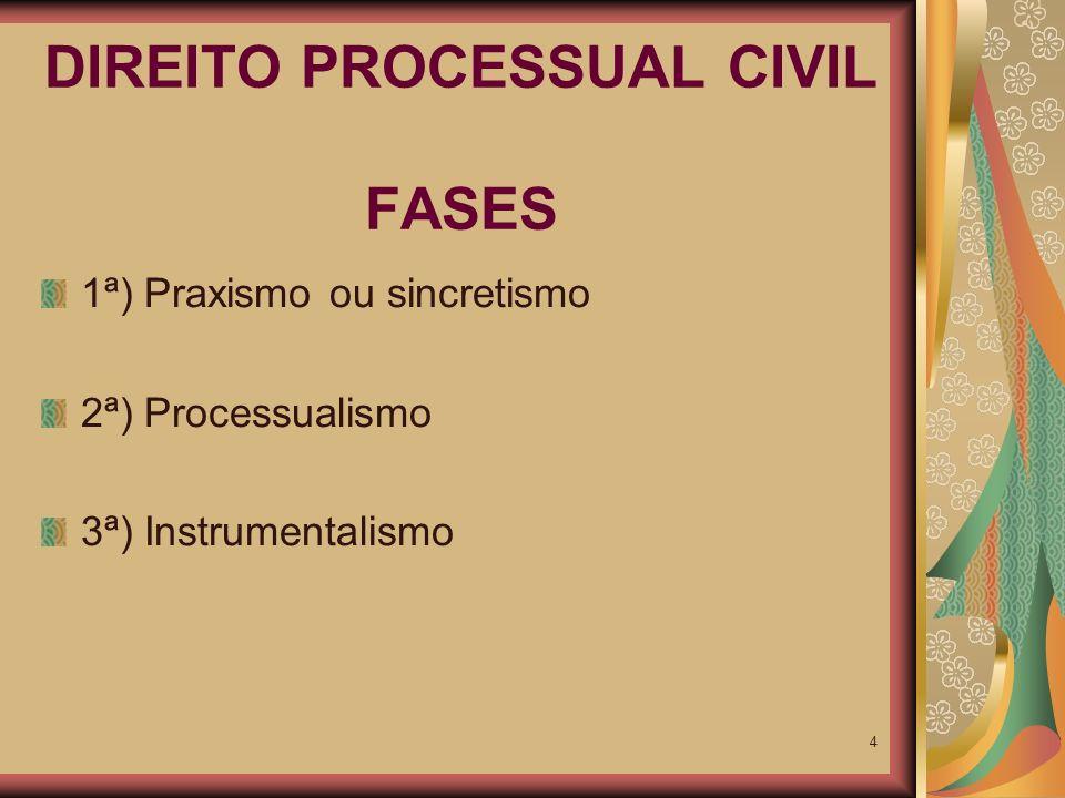 ERA REFORMISTA Novas Leis e suas Alterações 15 18952/94 Art.