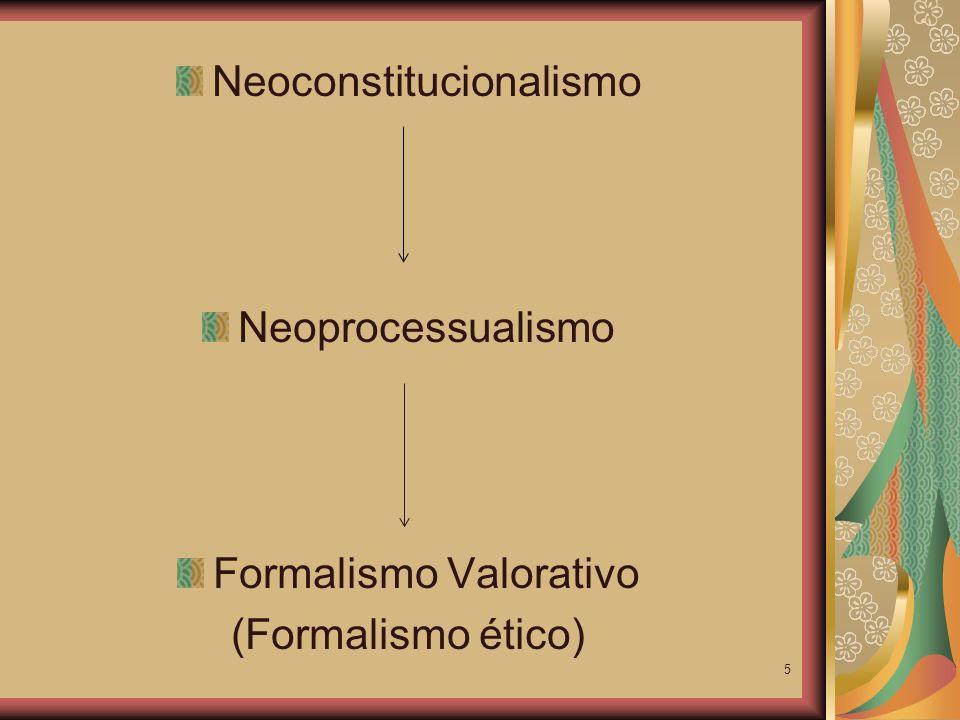Processo Civil Constitucional & Jurisdição Constitucional 6