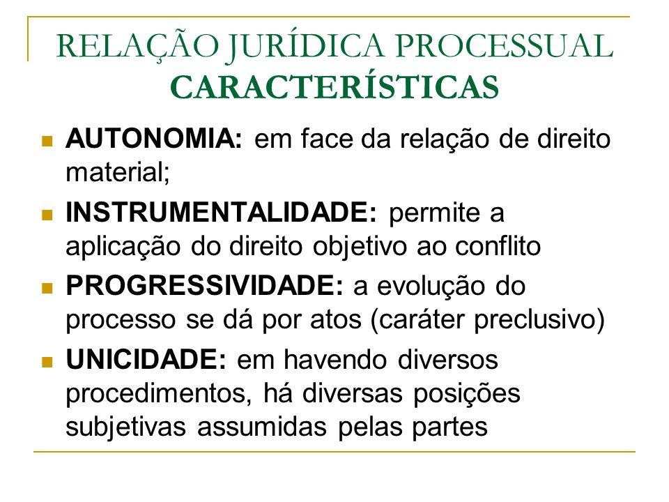 RELAÇÃO JURÍDICA PROCESSUAL CARACTERÍSTICAS AUTONOMIA: em face da relação de direito material; INSTRUMENTALIDADE: permite a aplicação do direito objet