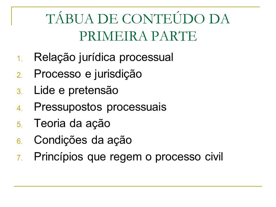 TÁBUA DE CONTEÚDO DA PRIMEIRA PARTE 1. Relação jurídica processual 2. Processo e jurisdição 3. Lide e pretensão 4. Pressupostos processuais 5. Teoria