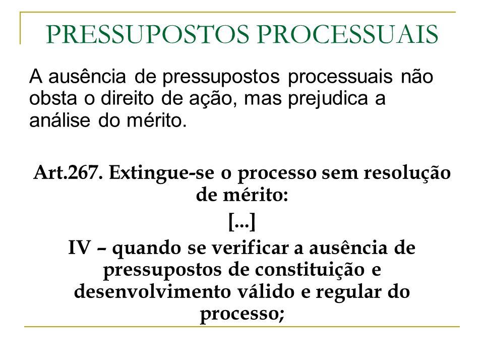 PRESSUPOSTOS PROCESSUAIS A ausência de pressupostos processuais não obsta o direito de ação, mas prejudica a análise do mérito. Art.267. Extingue-se o