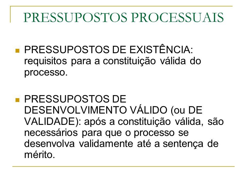 PRESSUPOSTOS PROCESSUAIS PRESSUPOSTOS DE EXISTÊNCIA: requisitos para a constituição válida do processo. PRESSUPOSTOS DE DESENVOLVIMENTO VÁLIDO (ou DE