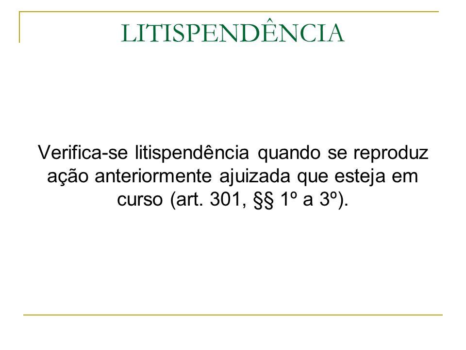 LITISPENDÊNCIA Verifica-se litispendência quando se reproduz ação anteriormente ajuizada que esteja em curso (art. 301, §§ 1º a 3º).