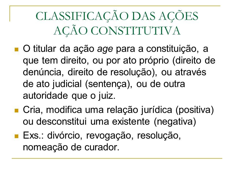 CLASSIFICAÇÃO DAS AÇÕES AÇÃO CONSTITUTIVA O titular da ação age para a constituição, a que tem direito, ou por ato próprio (direito de denúncia, direi