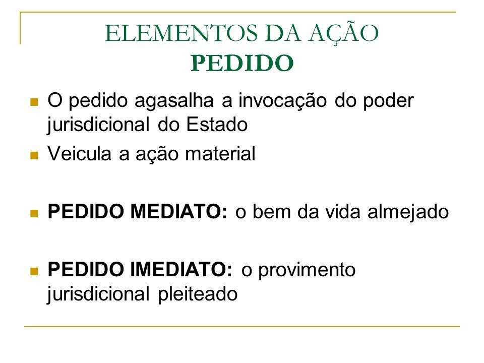 ELEMENTOS DA AÇÃO PEDIDO O pedido agasalha a invocação do poder jurisdicional do Estado Veicula a ação material PEDIDO MEDIATO: o bem da vida almejado