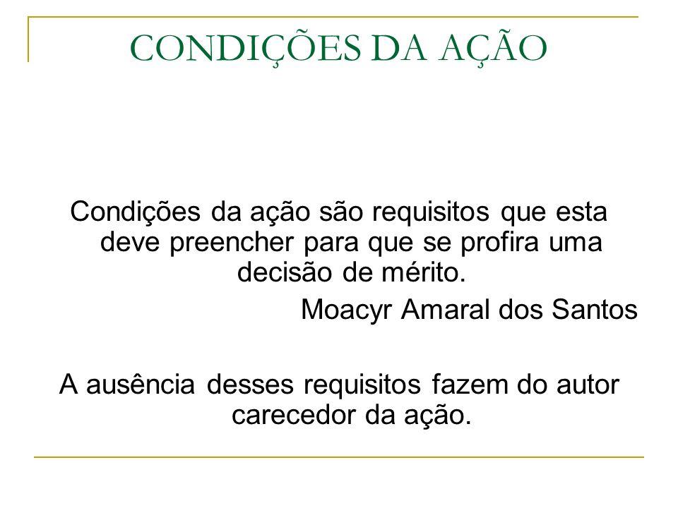 CONDIÇÕES DA AÇÃO Condições da ação são requisitos que esta deve preencher para que se profira uma decisão de mérito. Moacyr Amaral dos Santos A ausên