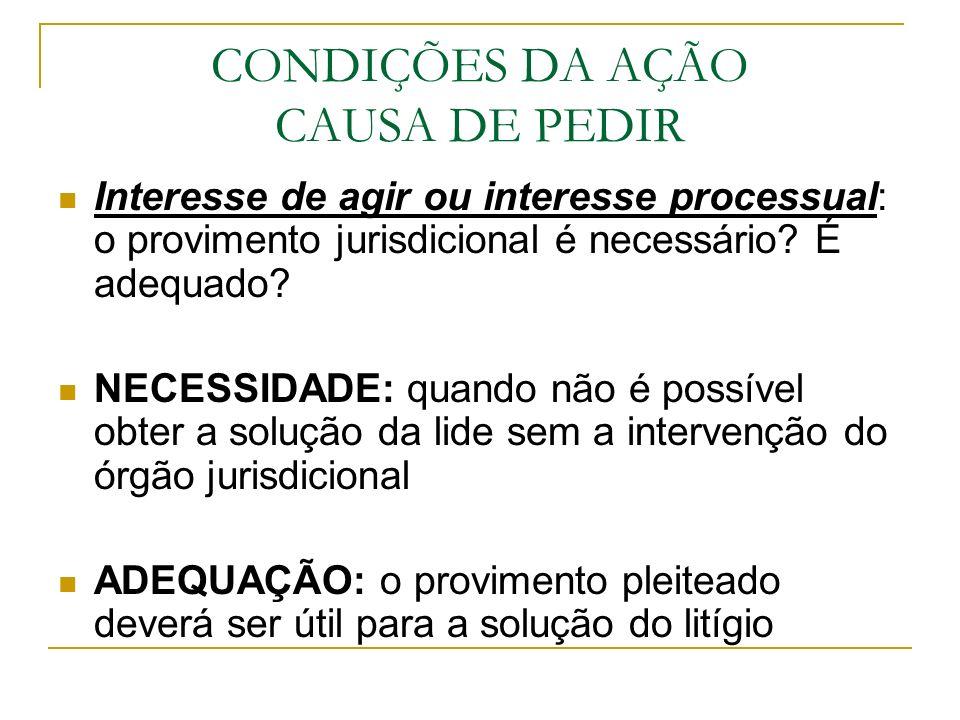 CONDIÇÕES DA AÇÃO CAUSA DE PEDIR Interesse de agir ou interesse processual: o provimento jurisdicional é necessário? É adequado? NECESSIDADE: quando n