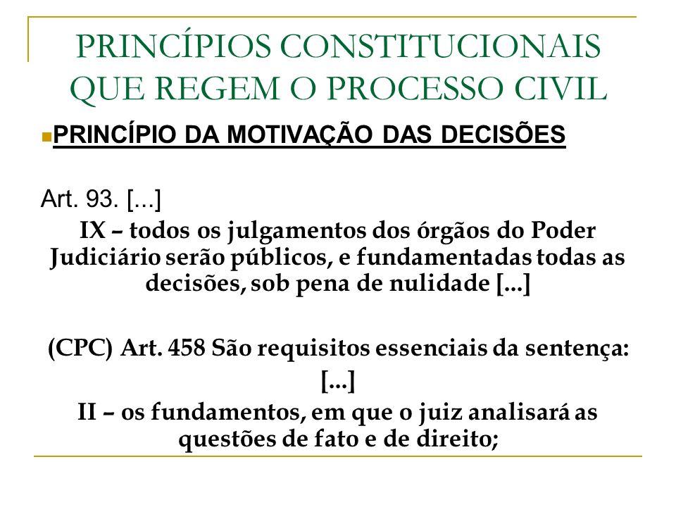 PRINCÍPIOS CONSTITUCIONAIS QUE REGEM O PROCESSO CIVIL PRINCÍPIO DA MOTIVAÇÃO DAS DECISÕES Art. 93. [...] IX – todos os julgamentos dos órgãos do Poder