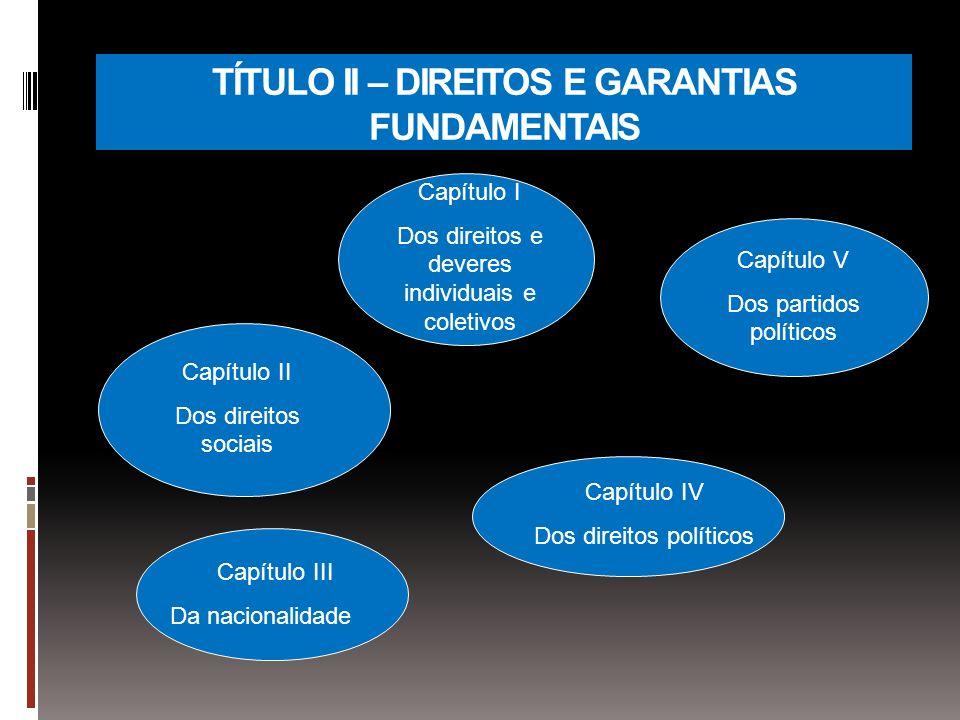 TÍTULO II – DIREITOS E GARANTIAS FUNDAMENTAIS Capítulo I Dos direitos e deveres individuais e coletivos Capítulo II Dos direitos sociais Capítulo III