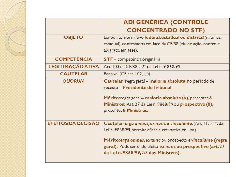 ADI GENÉRICA (CONTROLE CONCENTRADO NO STF) OBJETO Lei ou ato normativo federal, estadual ou distrital (natureza estadual), contestados em face da CF/88 (via de ação, controle abstrato, em tese).