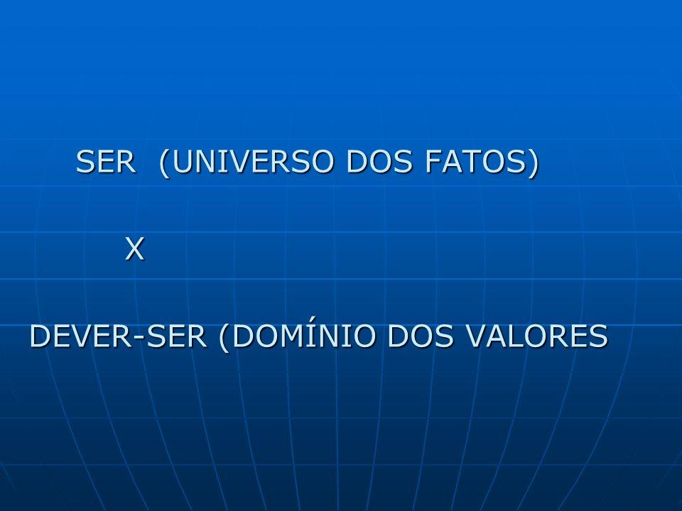 SER (UNIVERSO DOS FATOS) X DEVER-SER (DOMÍNIO DOS VALORES DEVER-SER (DOMÍNIO DOS VALORES