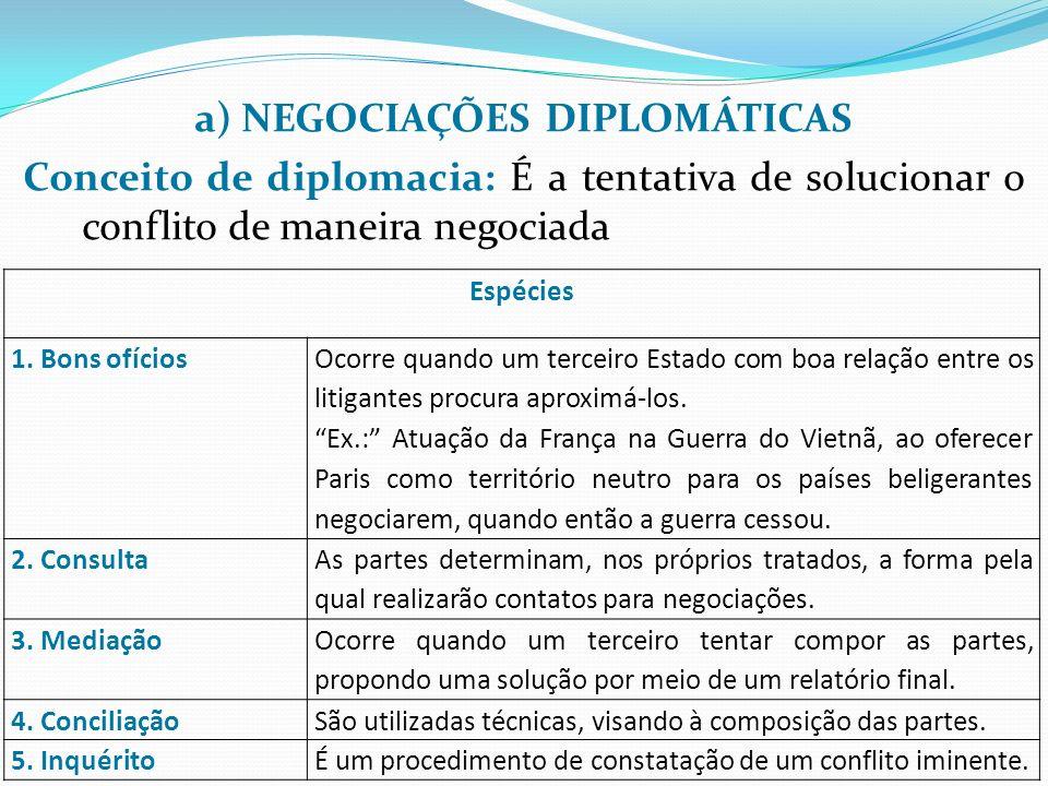 a) NEGOCIAÇÕES DIPLOMÁTICAS Conceito de diplomacia: É a tentativa de solucionar o conflito de maneira negociada Espécies 1.