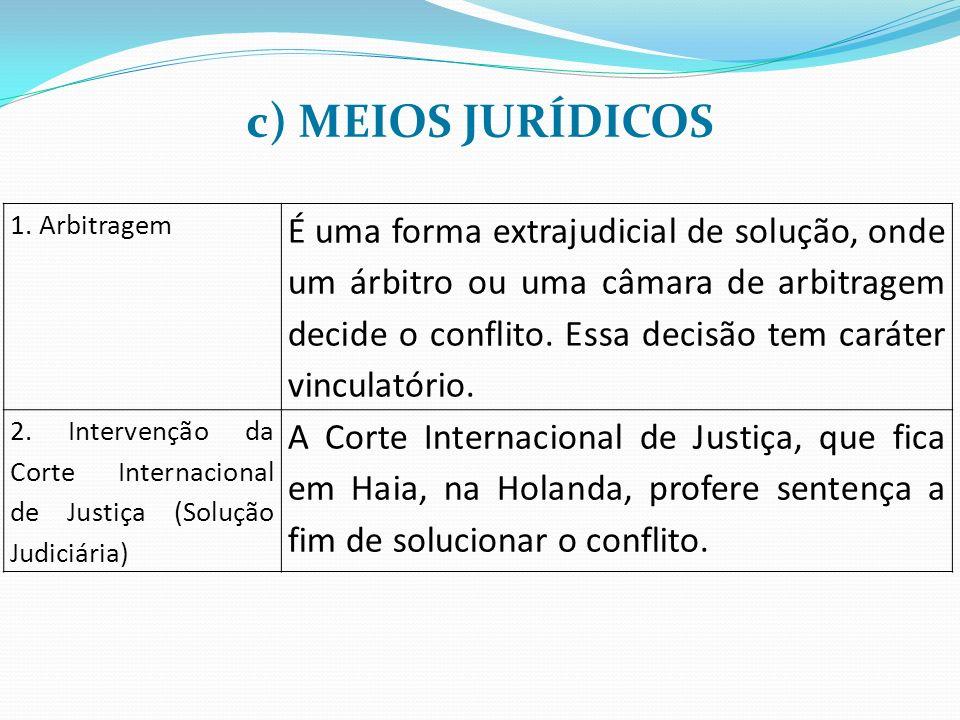 c) MEIOS JURÍDICOS 1.