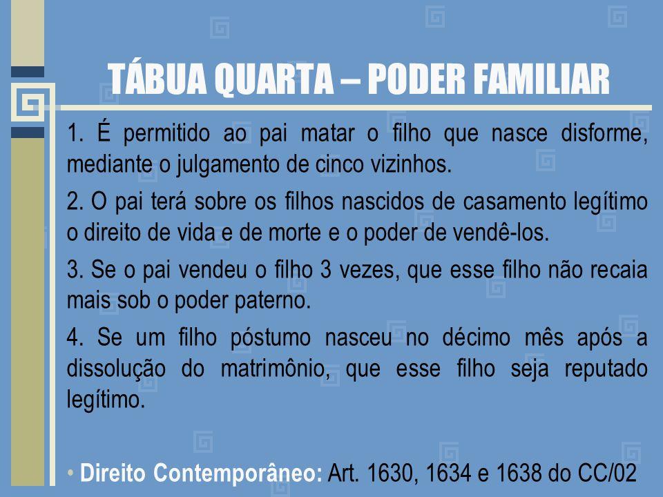 TÁBUA QUARTA – PODER FAMILIAR 1. É permitido ao pai matar o filho que nasce disforme, mediante o julgamento de cinco vizinhos. 2. O pai terá sobre os