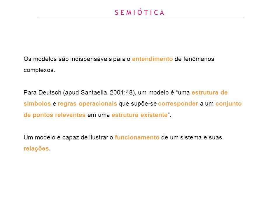 S E M I Ó T I C A Os modelos são indispensáveis para o entendimento de fenômenos complexos. Para Deutsch (apud Santaella, 2001:48), um modelo é uma es