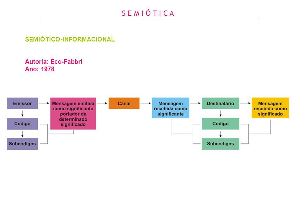 SEMIÓTICO-INFORMACIONAL Autoria: Eco-Fabbri Ano: 1978 S E M I Ó T I C A