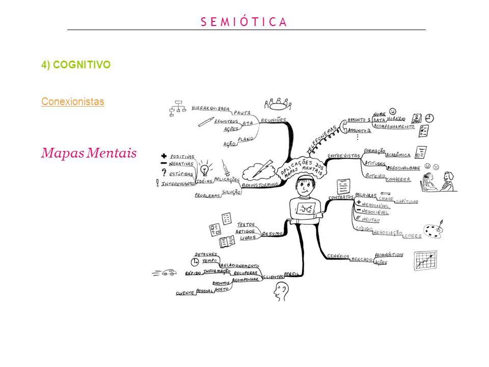 4) COGNITIVO Conexionistas Mapas Mentais S E M I Ó T I C A